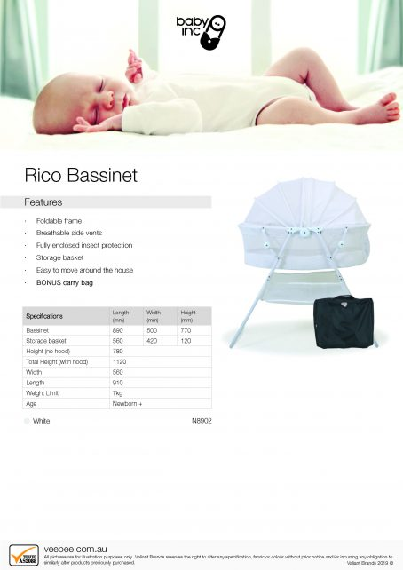 Rico Product Info